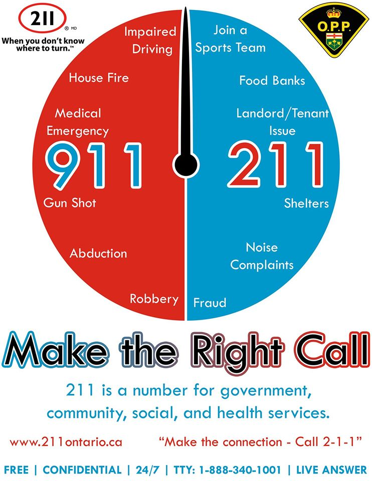 When to call 911 and 211 image